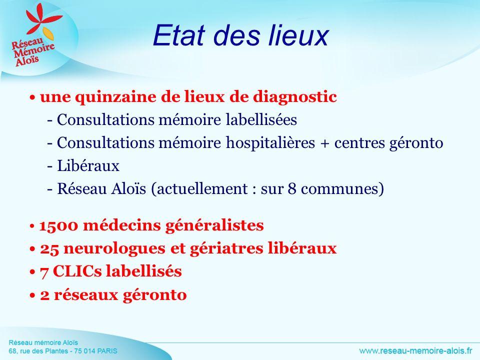 Etat des lieux une quinzaine de lieux de diagnostic - Consultations mémoire labellisées - Consultations mémoire hospitalières + centres géronto - Libé