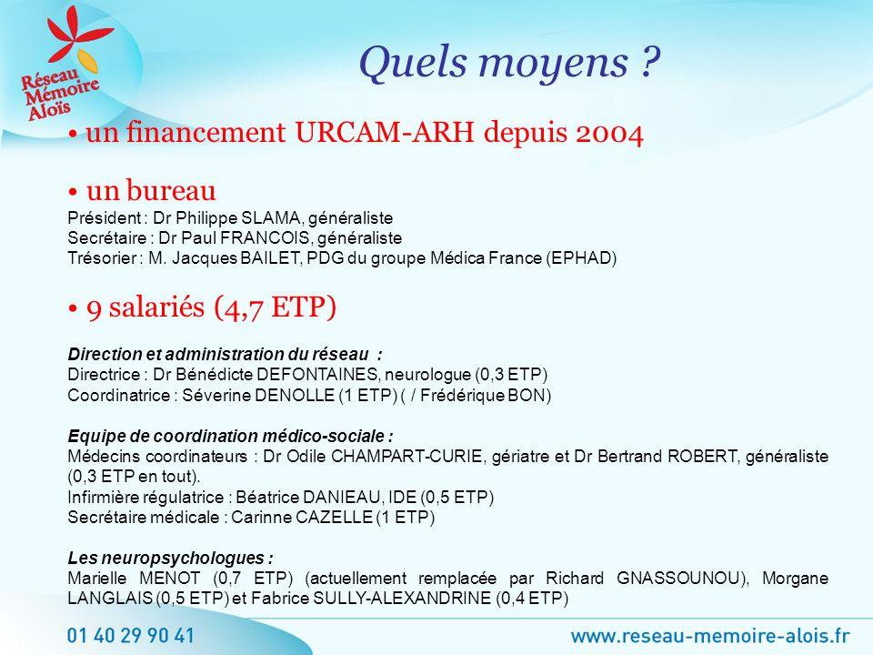 un financement URCAM-ARH depuis 2004 un bureau Président : Dr Philippe SLAMA, généraliste Secrétaire : Dr Paul FRANCOIS, généraliste Trésorier : M. Ja