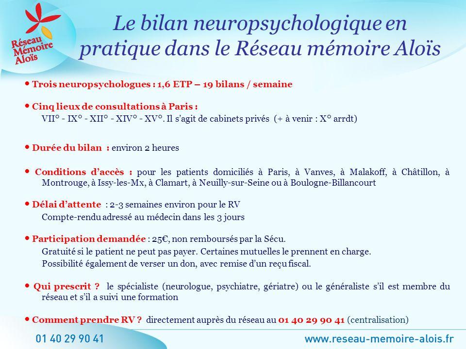 Trois neuropsychologues : 1,6 ETP – 19 bilans / semaine Cinq lieux de consultations à Paris : VII° - IX° - XII° - XIV° - XV°. Il sagit de cabinets pri