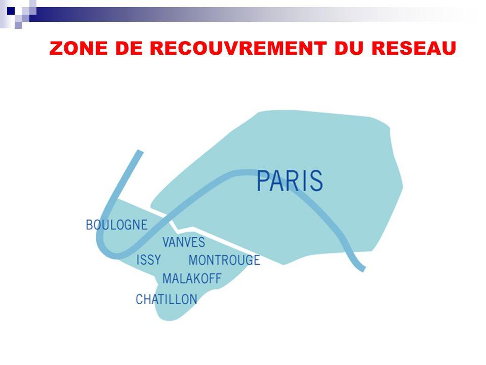 ZONE DE RECOUVREMENT DU RESEAU