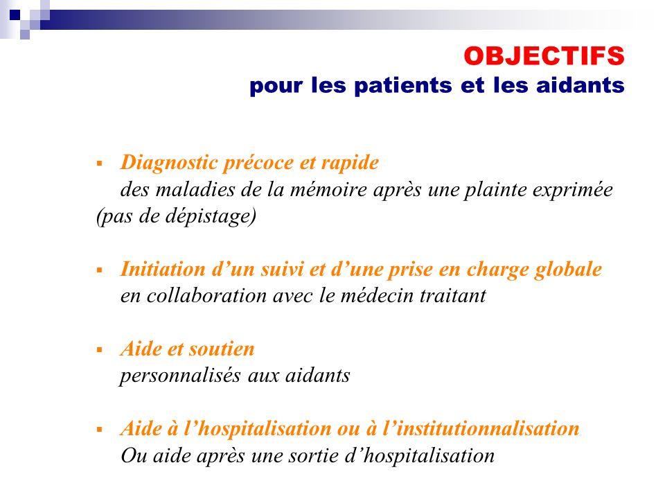 OBJECTIFS pour les patients et les aidants Diagnostic précoce et rapide des maladies de la mémoire après une plainte exprimée (pas de dépistage) Initi