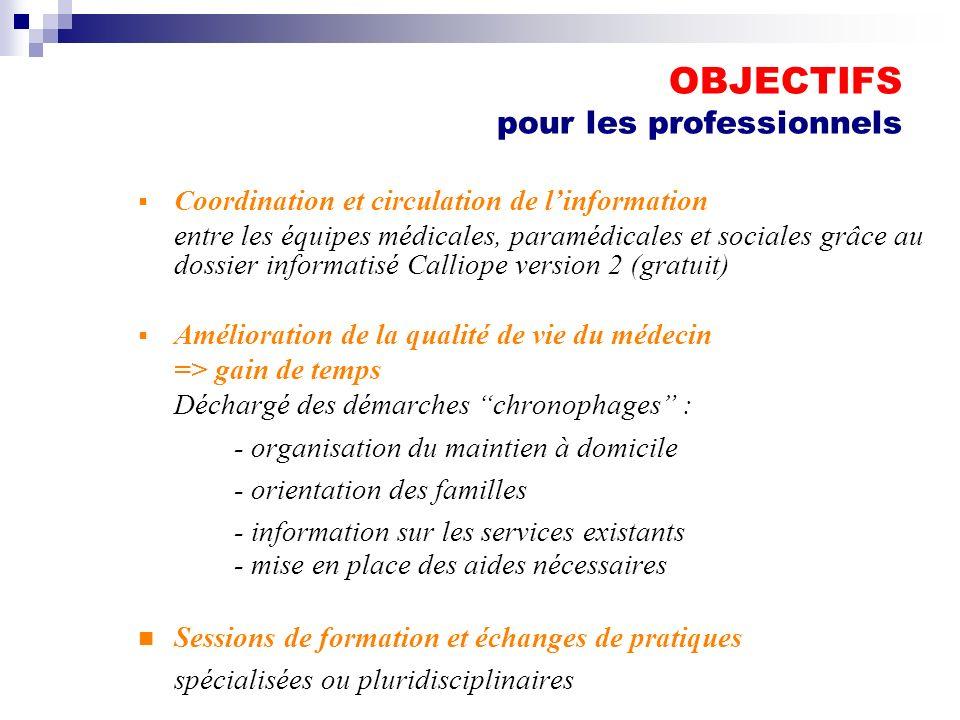 OBJECTIFS pour les professionnels Coordination et circulation de linformation entre les équipes médicales, paramédicales et sociales grâce au dossier