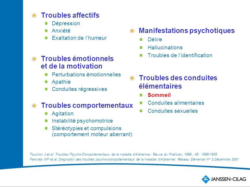 Composante et non conséquence de la maladie : Symptômes de la MA au même titre que les symptômes cognitifs et la perte dautonomie bien quils ne constituent pas lun des critère de diagnostic.