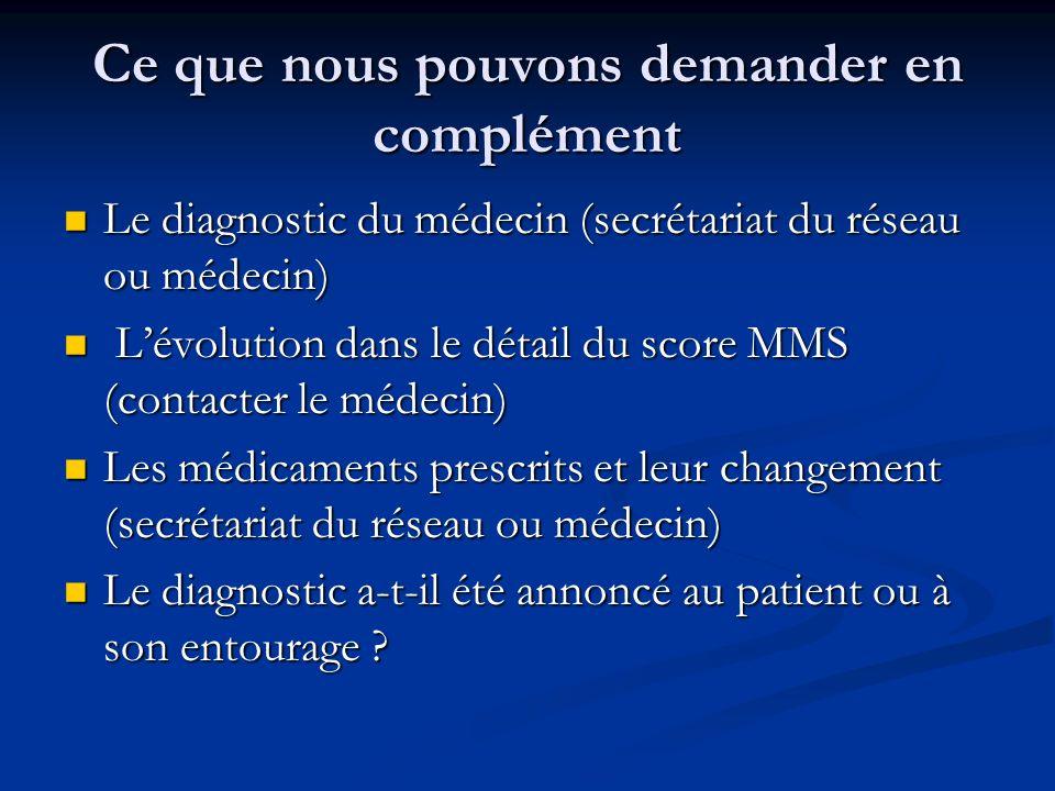 Ce que nous pouvons demander en complément Le diagnostic du médecin (secrétariat du réseau ou médecin) Le diagnostic du médecin (secrétariat du réseau