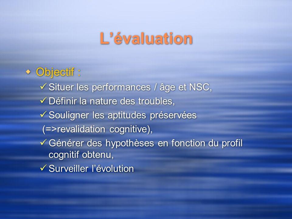 Lévaluation Objectif : Situer les performances / âge et NSC, Définir la nature des troubles, Souligner les aptitudes préservées (=>revalidation cognit