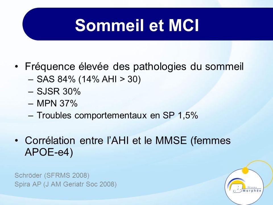 Sommeil et MCI Fréquence élevée des pathologies du sommeil –SAS 84% (14% AHI > 30) –SJSR 30% –MPN 37% –Troubles comportementaux en SP 1,5% Corrélation