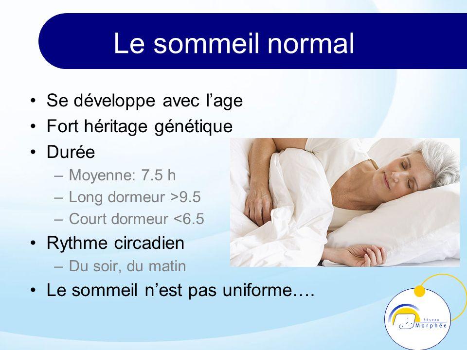Le sommeil normal Se développe avec lage Fort héritage génétique Durée –Moyenne: 7.5 h –Long dormeur >9.5 –Court dormeur <6.5 Rythme circadien –Du soi