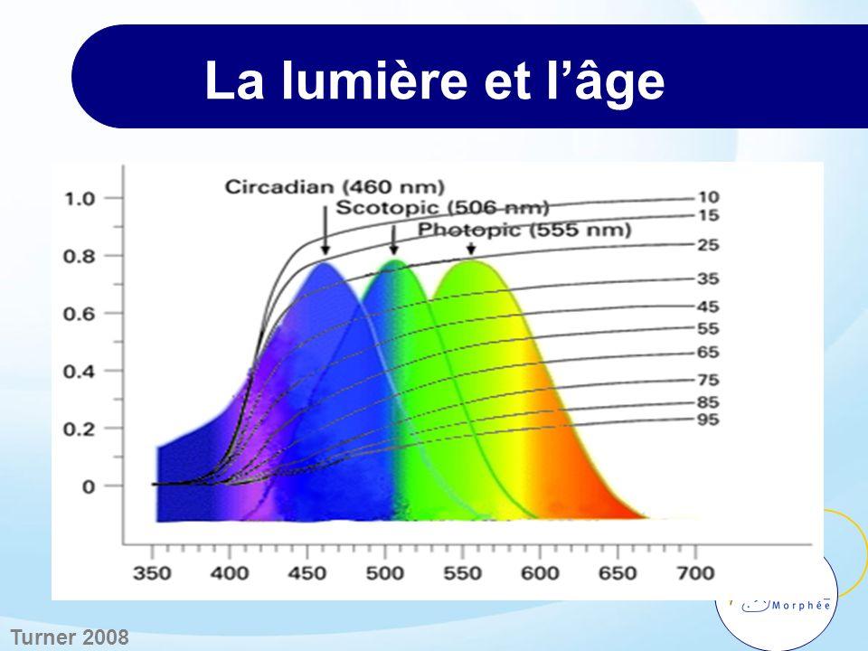 La lumière et lâge Turner 2008