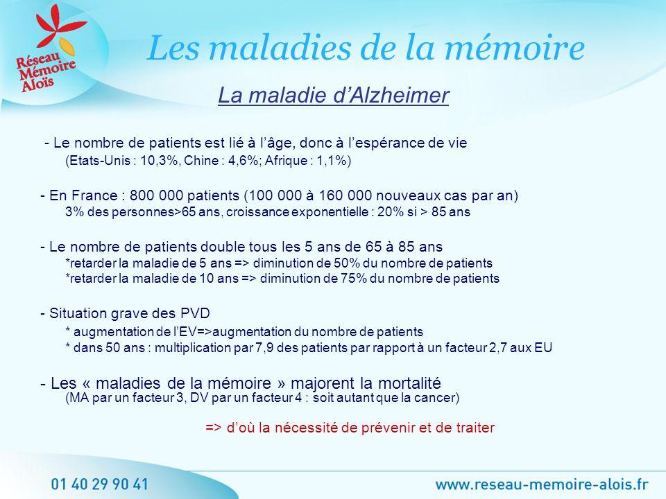 - Le nombre de patients est lié à lâge, donc à lespérance de vie (Etats-Unis : 10,3%, Chine : 4,6%; Afrique : 1,1%) - En France : 800 000 patients (10