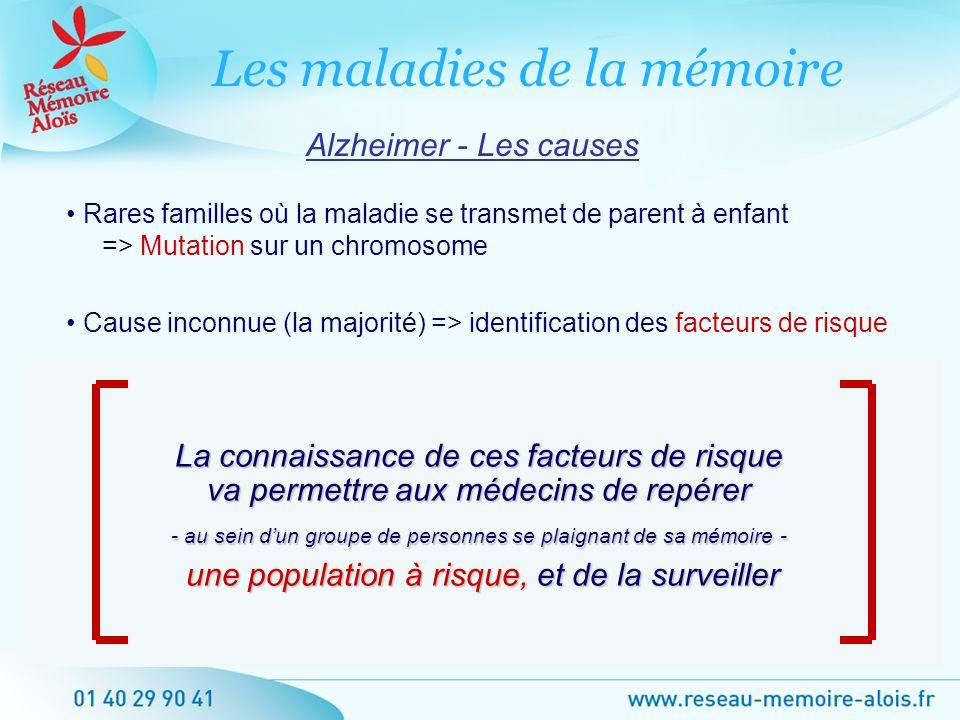 Rares familles où la maladie se transmet de parent à enfant => Mutation sur un chromosome Cause inconnue (la majorité) => identification des facteurs