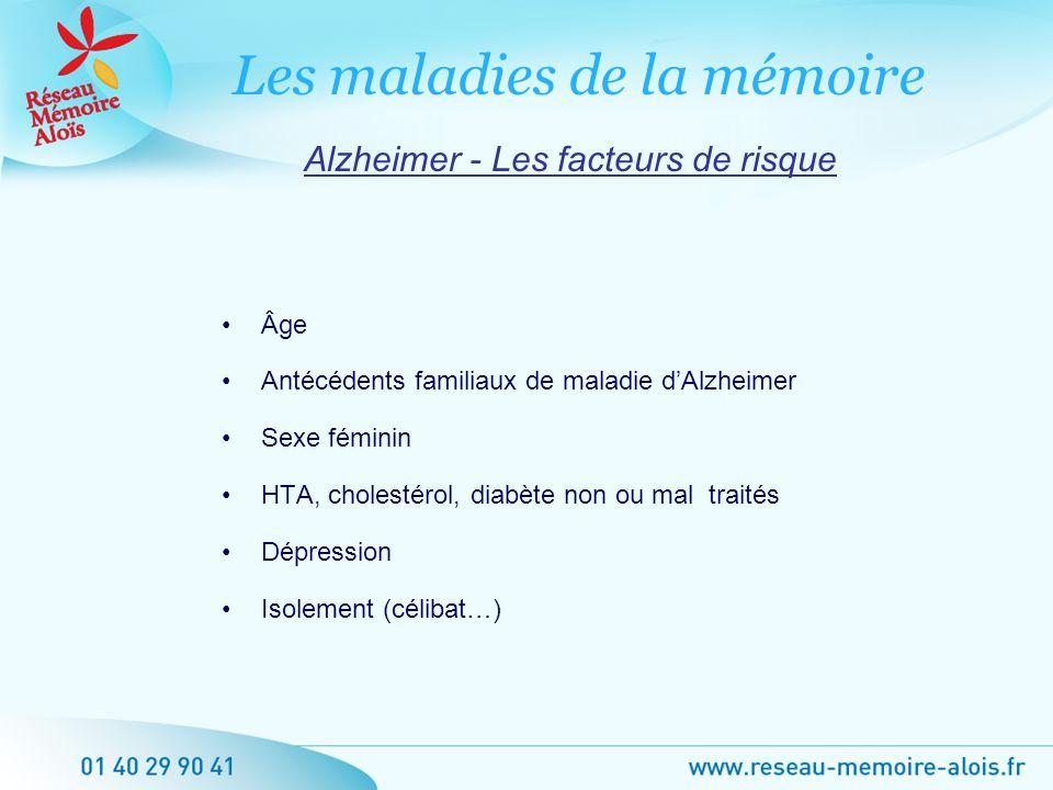 Âge Antécédents familiaux de maladie dAlzheimer Sexe féminin HTA, cholestérol, diabète non ou mal traités Dépression Isolement (célibat…) Alzheimer -