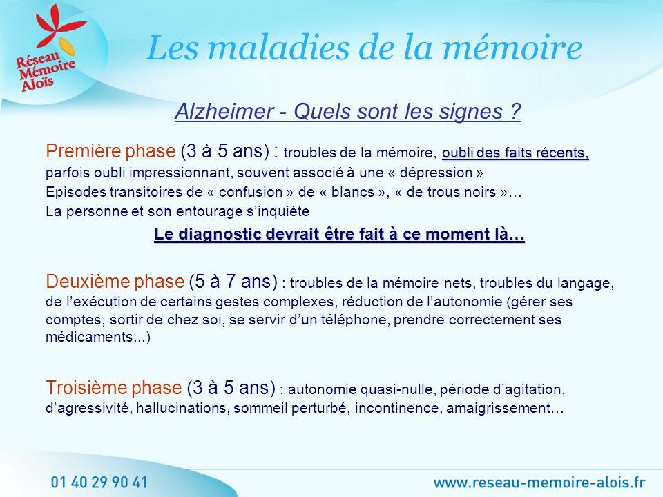 Alzheimer - Quels sont les signes ? oubli des faits récents, Première phase (3 à 5 ans) : troubles de la mémoire, oubli des faits récents, parfois oub