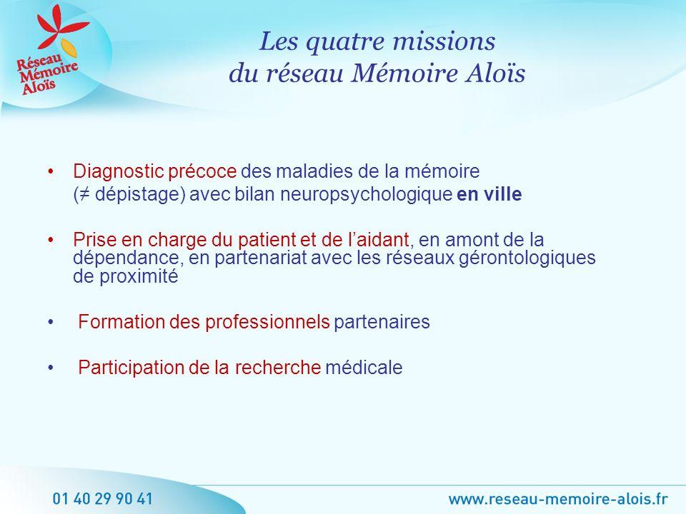 Les quatre missions du réseau Mémoire Aloïs Diagnostic précoce des maladies de la mémoire ( dépistage) avec bilan neuropsychologique en ville Prise en