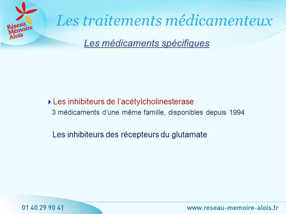 Les inhibiteurs de lacétylcholinesterase 3 médicaments dune même famille, disponibles depuis 1994 Les inhibiteurs des récepteurs du glutamate Les trai