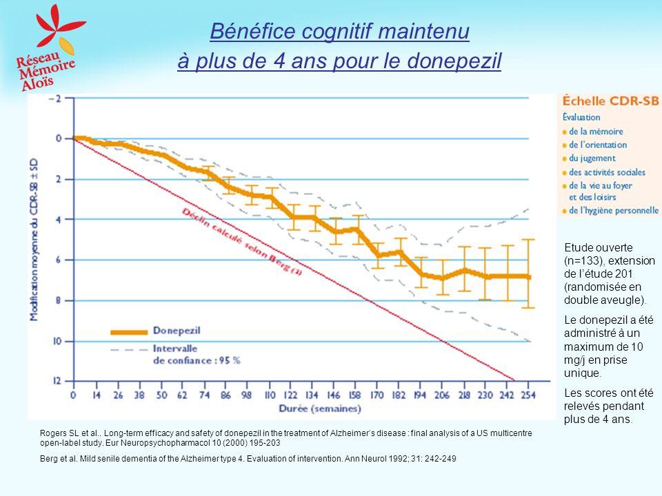 Bénéfice cognitif maintenu à plus de 4 ans pour le donepezil Rogers SL et al.. Long-term efficacy and safety of donepezil in the treatment of Alzheime