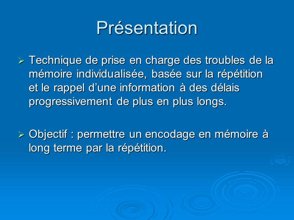 Présentation Technique de prise en charge des troubles de la mémoire individualisée, basée sur la répétition et le rappel dune information à des délai