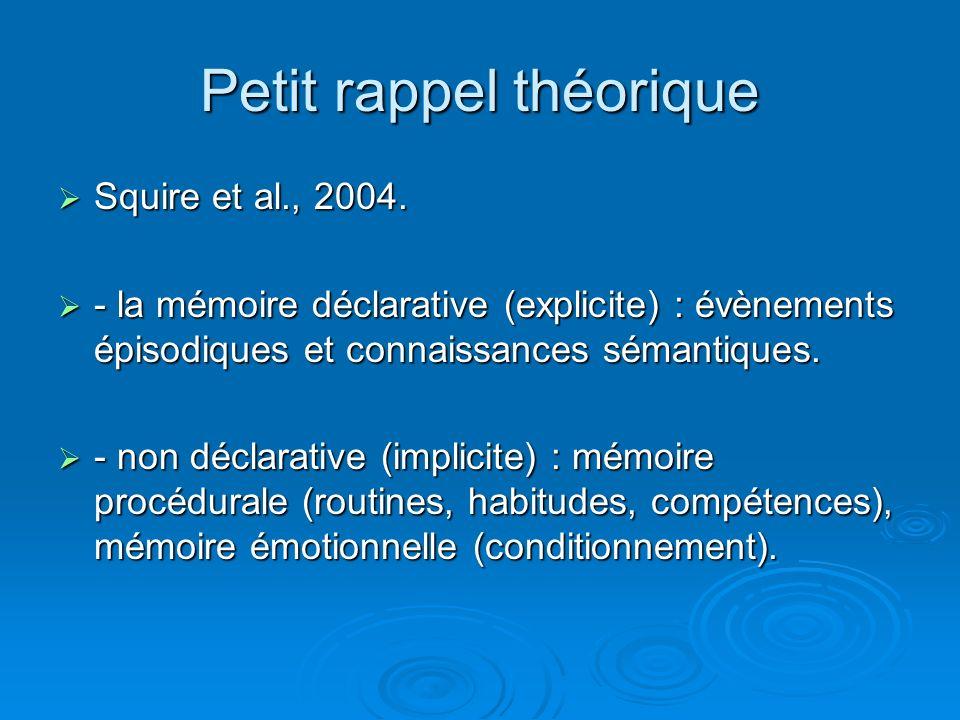 Petit rappel théorique Squire et al., 2004. Squire et al., 2004. - la mémoire déclarative (explicite) : évènements épisodiques et connaissances sémant