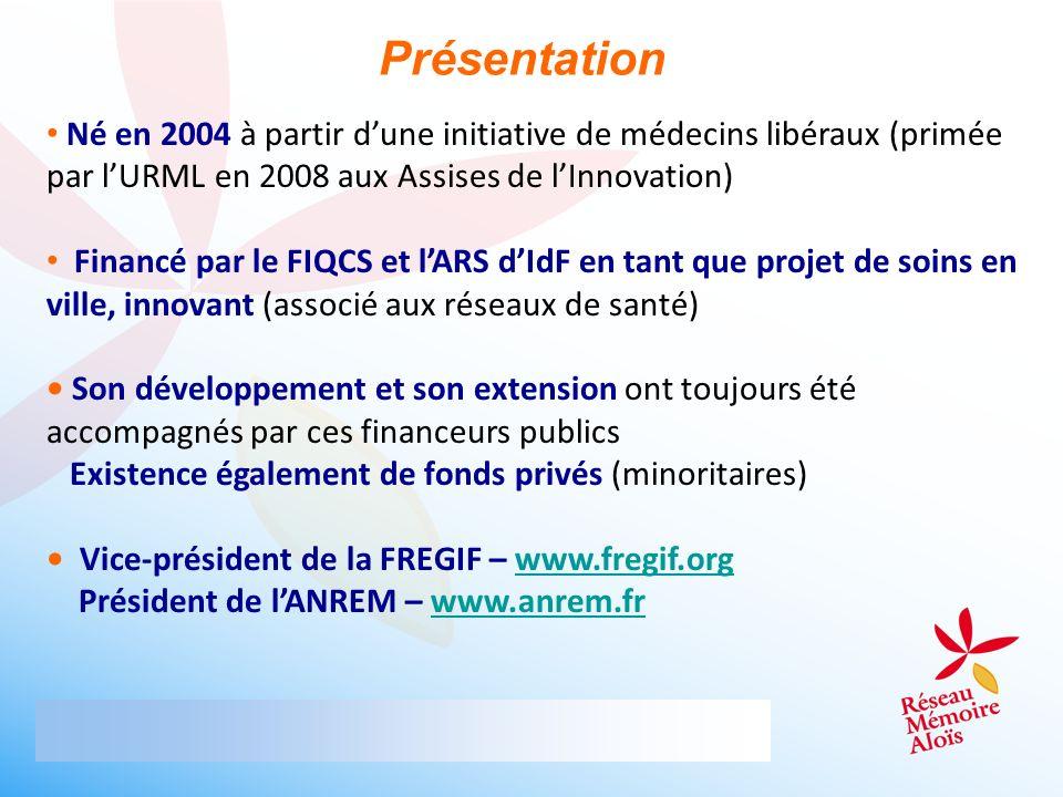 Présentation Né en 2004 à partir dune initiative de médecins libéraux (primée par lURML en 2008 aux Assises de lInnovation) Financé par le FIQCS et lA