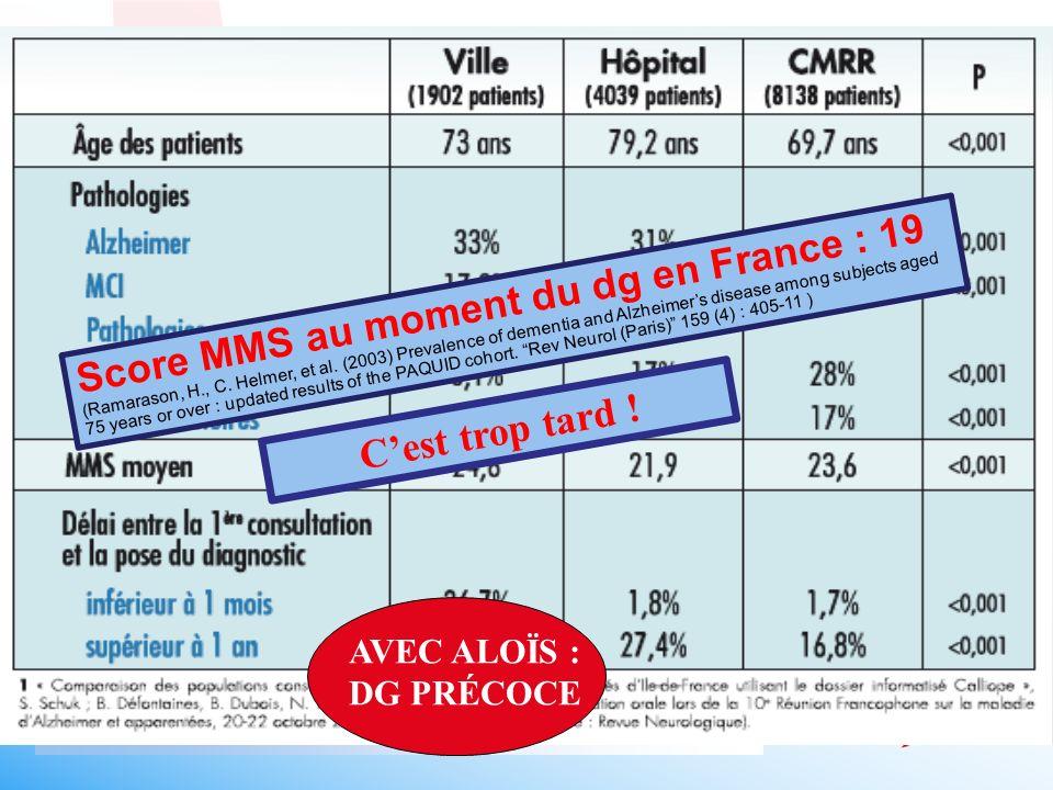 Diagnostiquer plus tôt pour vivre mieux : un pari réussi Score MMS au moment du dg en France : 19 (Ramarason, H., C. Helmer, et al. (2003) Prevalence