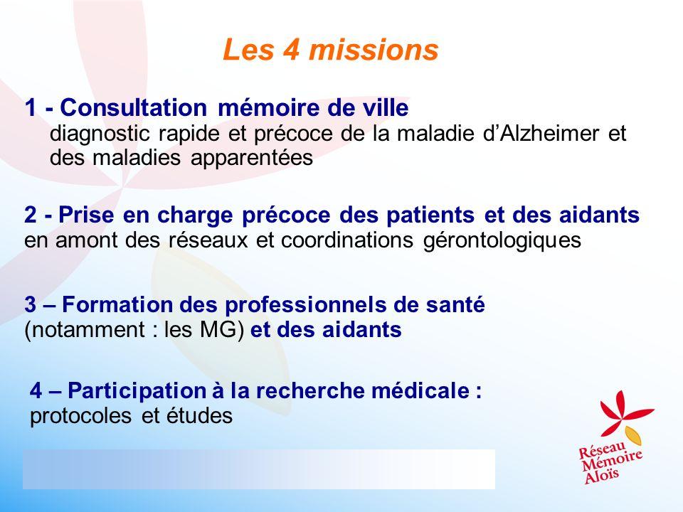 1 - Consultation mémoire de ville diagnostic rapide et précoce de la maladie dAlzheimer et des maladies apparentées Les 4 missions 2 - Prise en charge