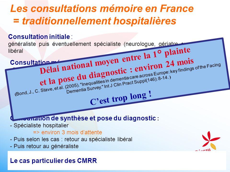 Diagnostiquer plus tôt pour vivre mieux : un pari réussi Score MMS au moment du dg en France : 19 (Ramarason, H., C.