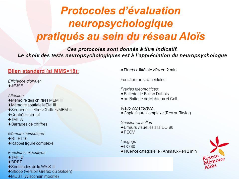 Protocoles dévaluation neuropsychologique pratiqués au sein du réseau Aloïs Ces protocoles sont donnés à titre indicatif. Le choix des tests neuropsyc