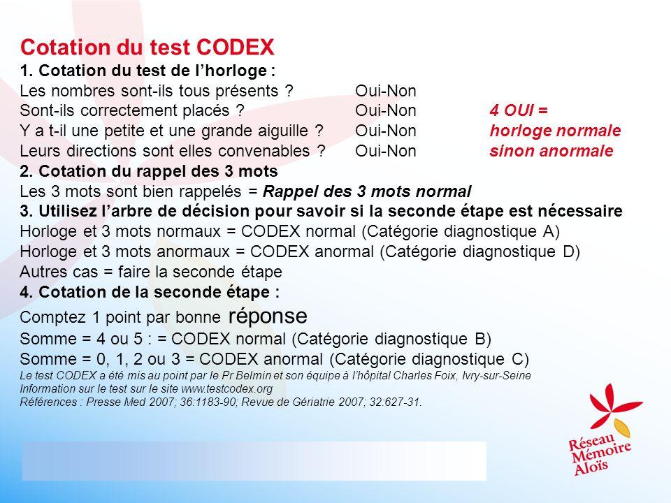 Cotation du test CODEX 1. Cotation du test de lhorloge : Les nombres sont-ils tous présents ? Oui-Non Sont-ils correctement placés ? Oui-Non 4 OUI = Y