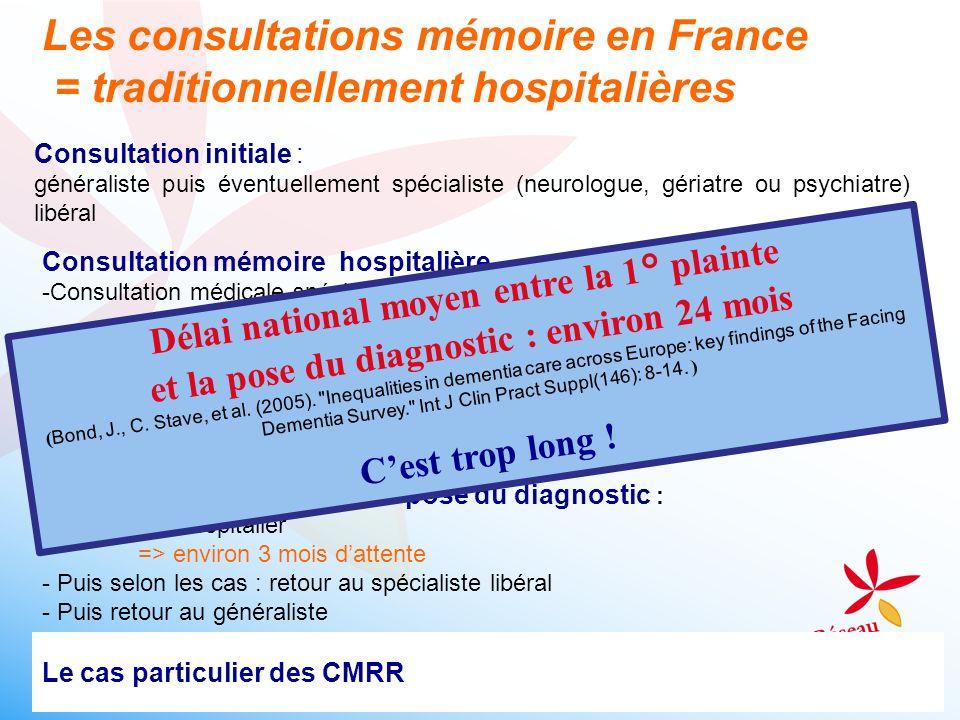 Les consultations mémoire en France = traditionnellement hospitalières Consultation initiale : généraliste puis éventuellement spécialiste (neurologue