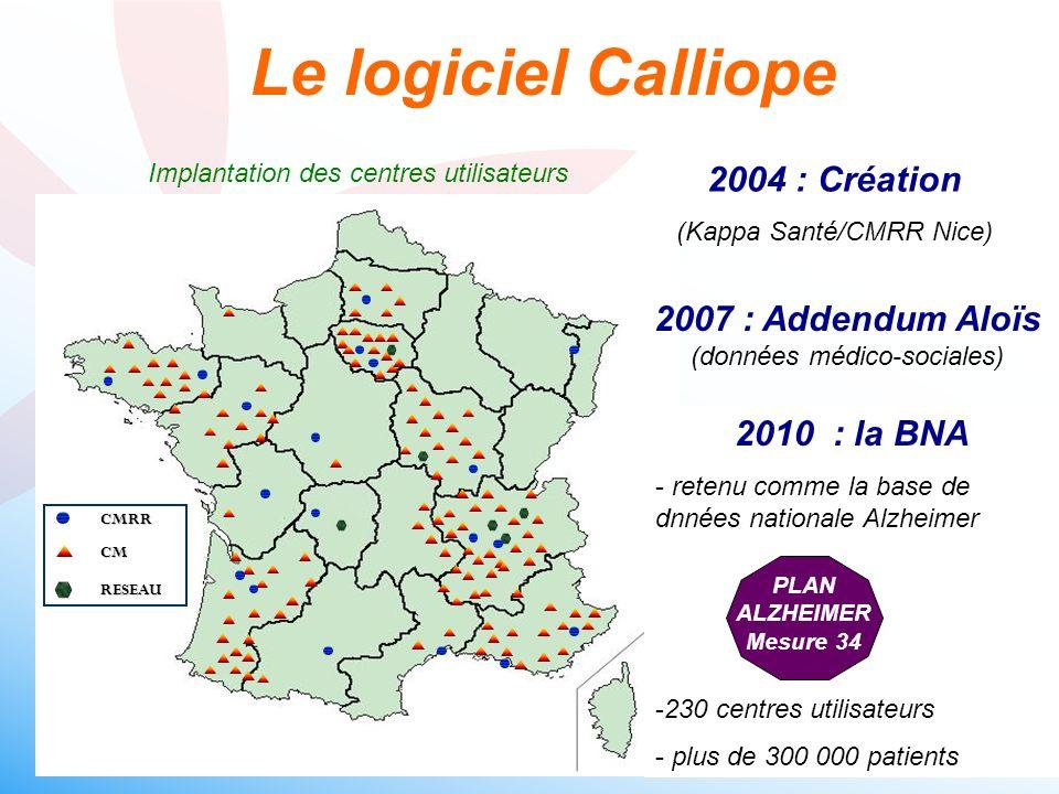 Le logiciel CalliopeCMRRCM RESEAU 2004 : Création (Kappa Santé/CMRR Nice) Implantation des centres utilisateurs 2007 : Addendum Aloïs (données médico-