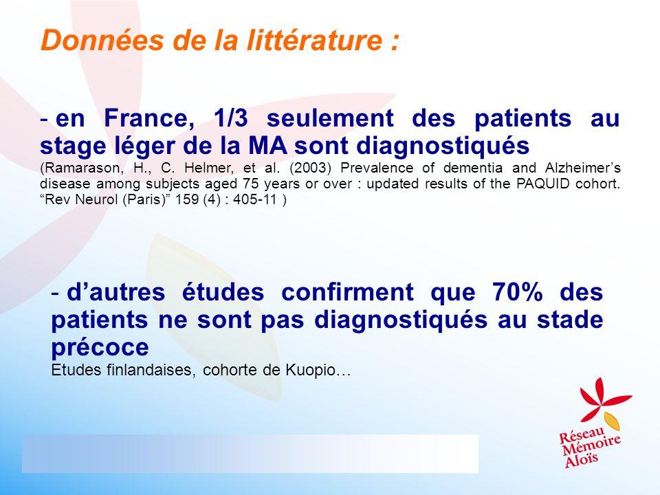 Données de la littérature : - en France, 1/3 seulement des patients au stage léger de la MA sont diagnostiqués (Ramarason, H., C. Helmer, et al. (2003
