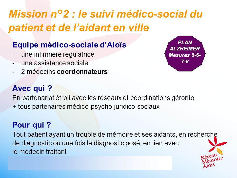 Equipe médico-sociale dAloïs -une infirmière régulatrice -une assistance sociale -2 médecins coordonnateurs Avec qui ? En partenariat étroit avec les