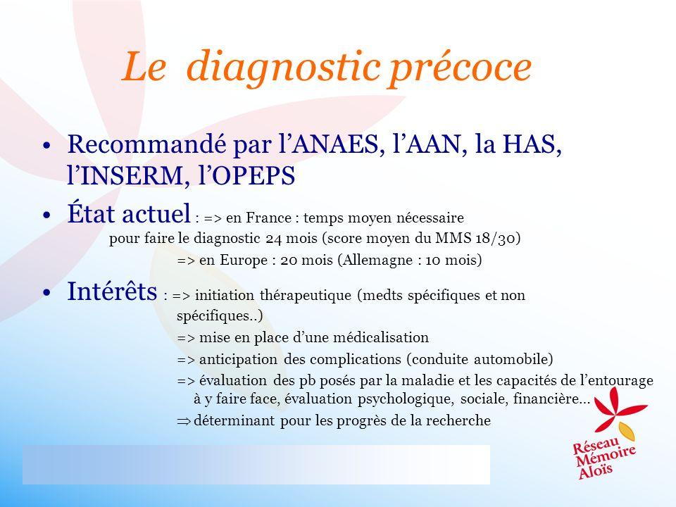 Le diagnostic précoce Recommandé par lANAES, lAAN, la HAS, lINSERM, lOPEPS État actuel : => en France : temps moyen nécessaire pour faire le diagnosti