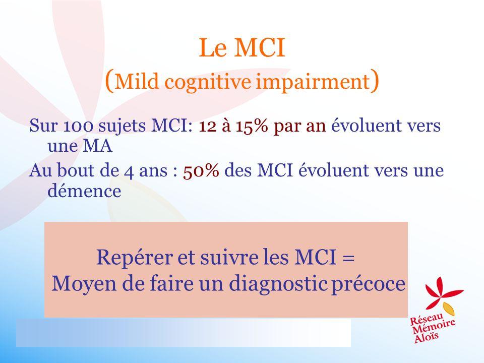 Sur 100 sujets MCI: 12 à 15% par an évoluent vers une MA Au bout de 4 ans : 50% des MCI évoluent vers une démence Repérer et suivre les MCI = Moyen de