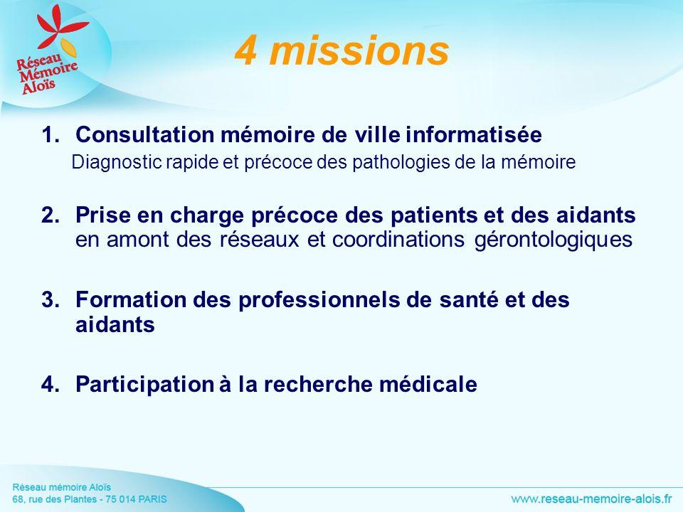 4 missions 1.Consultation mémoire de ville informatisée Diagnostic rapide et précoce des pathologies de la mémoire 2.Prise en charge précoce des patie