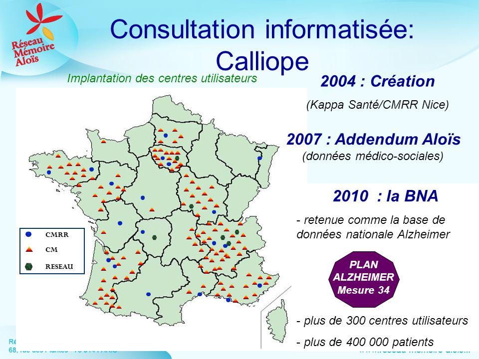 Consultation informatisée: CalliopeCMRRCM RESEAU 2004 : Création (Kappa Santé/CMRR Nice) 2010 : la BNA - retenue comme la base de données nationale Al
