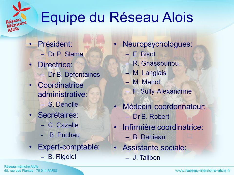 Equipe du Réseau Alois Président: –Dr P. Slama Directrice: –Dr B. Defontaines Coordinatrice administrative: –S. Denolle Secrétaires: –C. Cazelle Exper