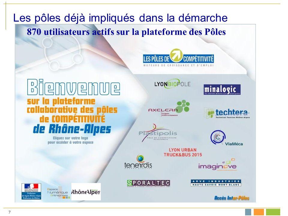 7 Les pôles déjà impliqués dans la démarche 870 utilisateurs actifs sur la plateforme des Pôles