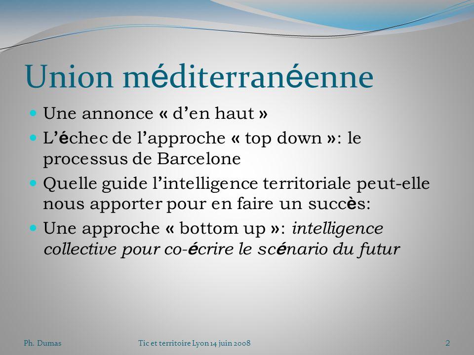 Ph. DumasTic et territoire Lyon 14 juin 20081 Perspective et Prospective en Intelligence territoriale Une intelligence territoriale pour un projet d U