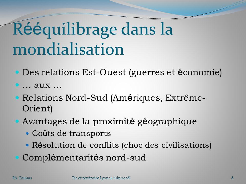 Ph. DumasTic et territoire Lyon 14 juin 20084 La R é gion L é chelon signifiant d une nouvelle identit é ni nation, ni village ou communaut é nombrili