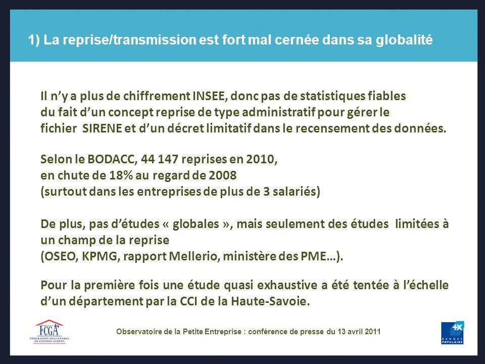 1) La reprise/transmission est fort mal cernée dans sa globalité Observatoire de la Petite Entreprise : conférence de presse du 13 avril 2011 Il ny a