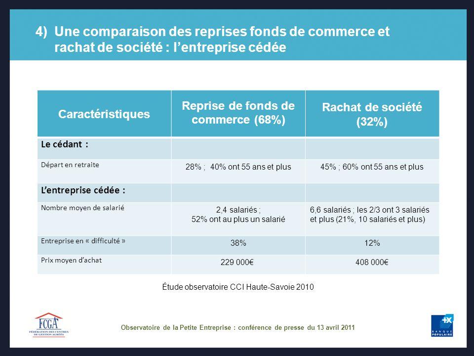 4)Une comparaison des reprises fonds de commerce et rachat de société : lentreprise cédée Observatoire de la Petite Entreprise : conférence de presse