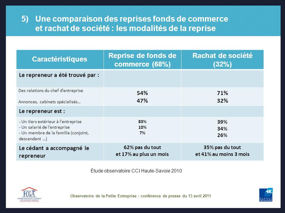 5)Une comparaison des reprises fonds de commerce et rachat de société : les modalités de la reprise Observatoire de la Petite Entreprise : conférence
