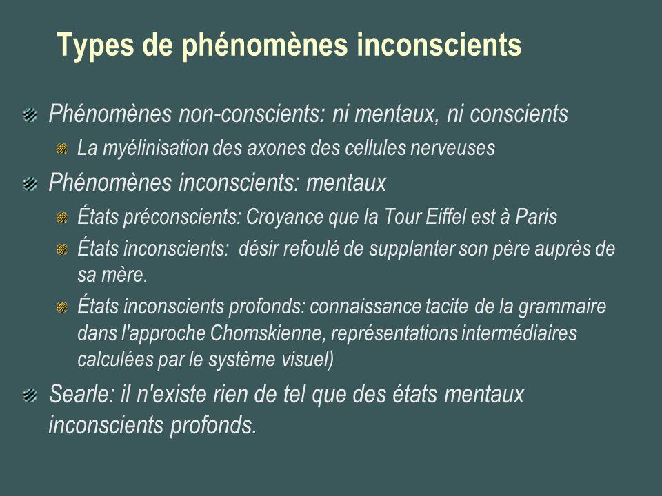 Types de phénomènes inconscients Phénomènes non-conscients: ni mentaux, ni conscients La myélinisation des axones des cellules nerveuses Phénomènes in