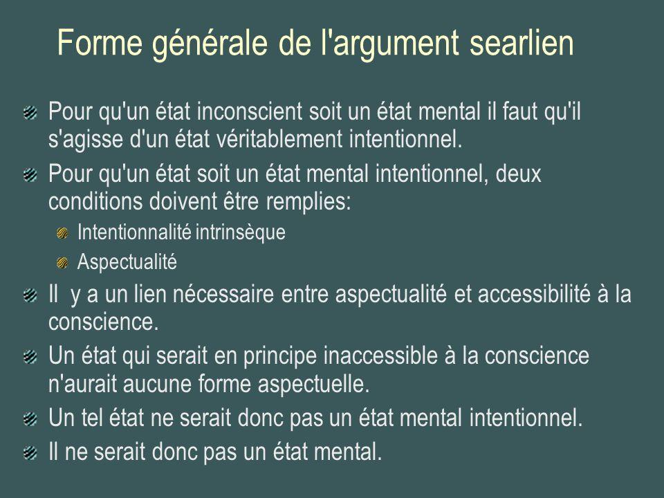 Forme générale de l'argument searlien Pour qu'un état inconscient soit un état mental il faut qu'il s'agisse d'un état véritablement intentionnel. Pou