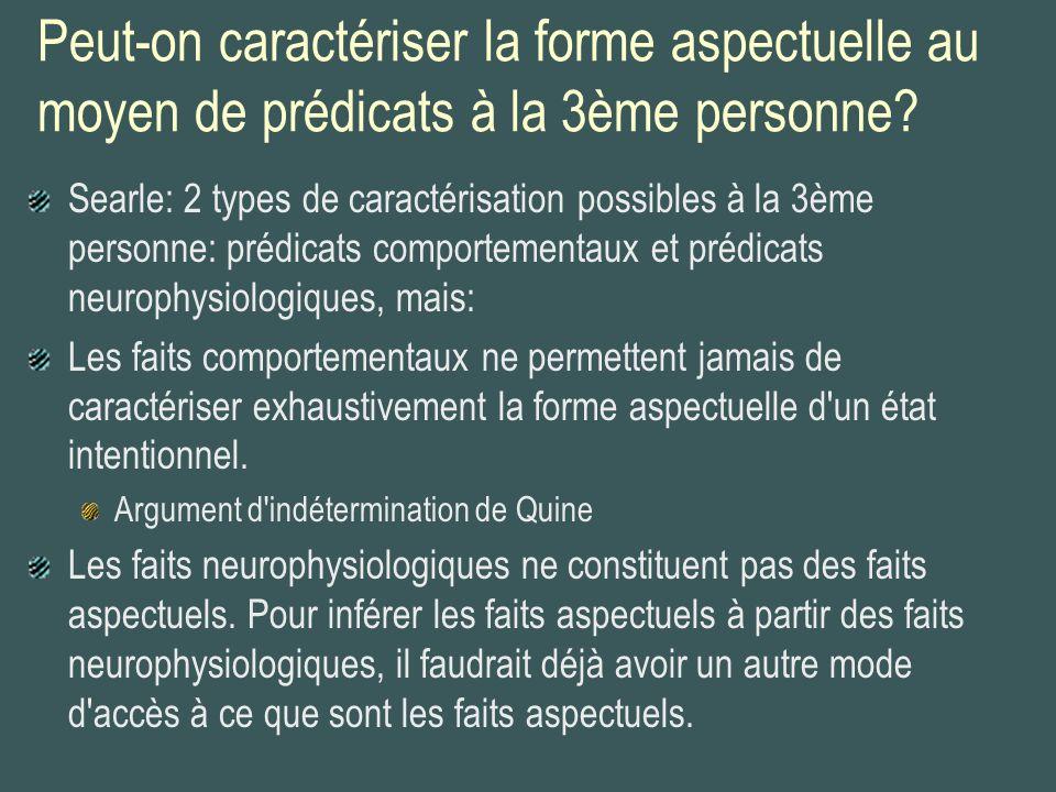 Peut-on caractériser la forme aspectuelle au moyen de prédicats à la 3ème personne? Searle: 2 types de caractérisation possibles à la 3ème personne: p