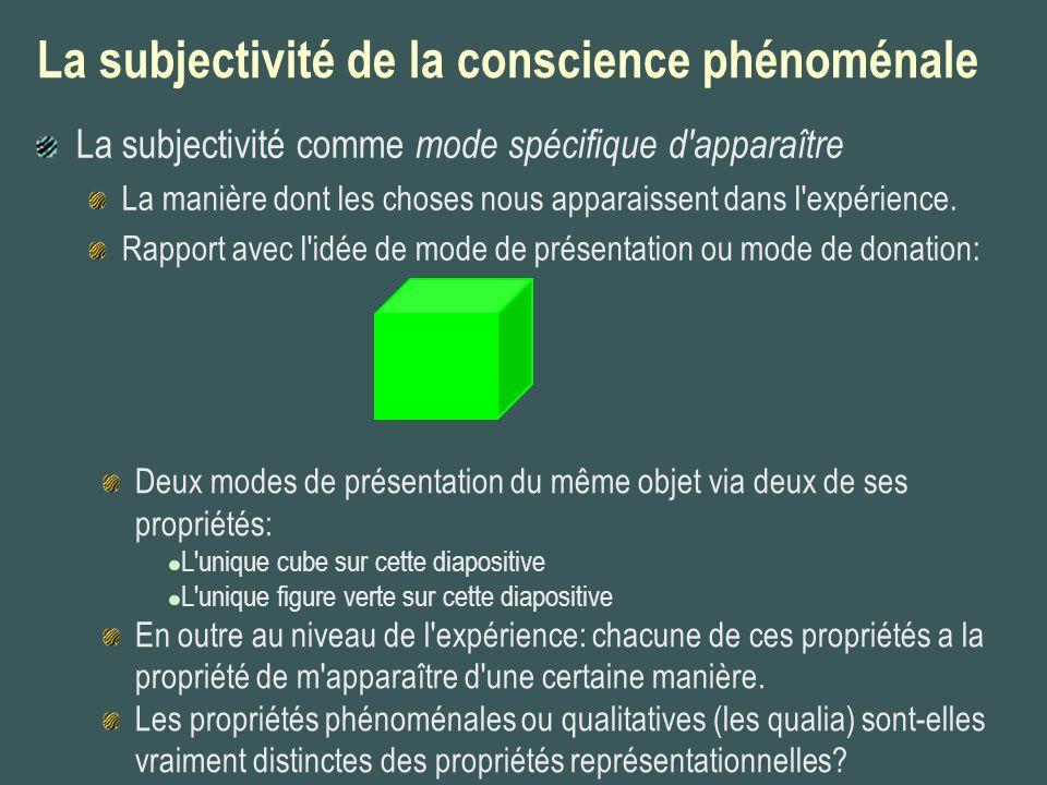 La subjectivité de la conscience phénoménale La subjectivité comme mode spécifique d'apparaître La manière dont les choses nous apparaissent dans l'ex