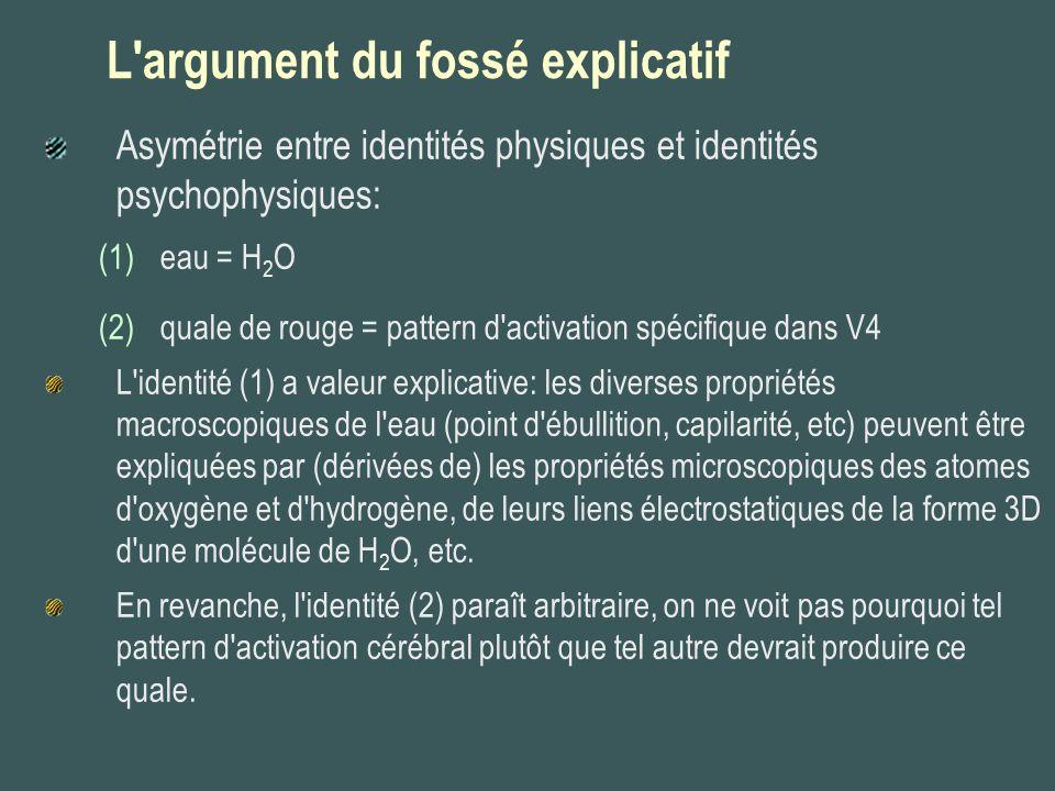L'argument du fossé explicatif Asymétrie entre identités physiques et identités psychophysiques: (1)eau = H 2 O (2)quale de rouge = pattern d'activati