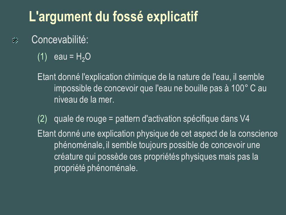 L'argument du fossé explicatif Concevabilité: (1)eau = H 2 O Etant donné l'explication chimique de la nature de l'eau, il semble impossible de concevo