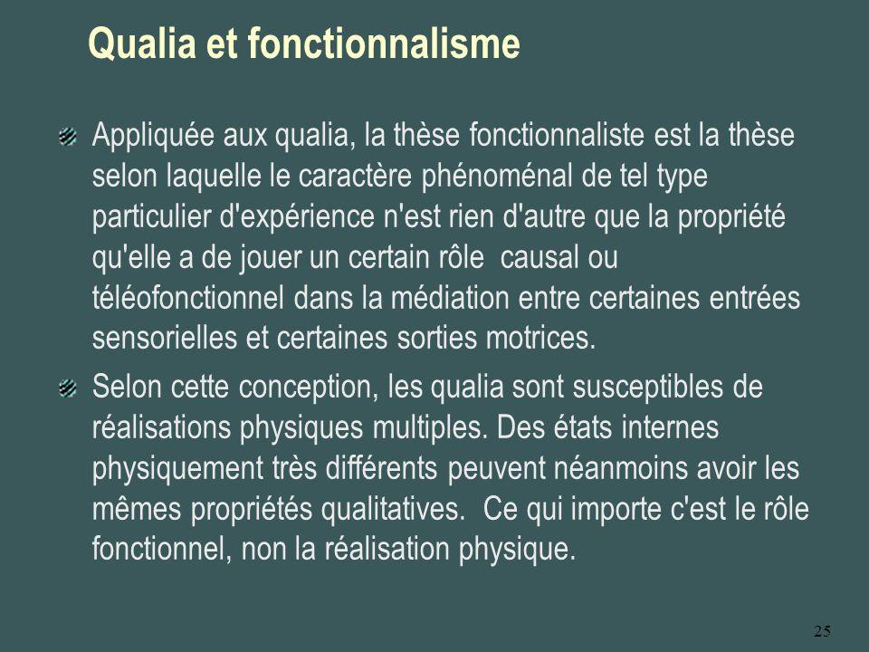 25 Qualia et fonctionnalisme Appliquée aux qualia, la thèse fonctionnaliste est la thèse selon laquelle le caractère phénoménal de tel type particulie