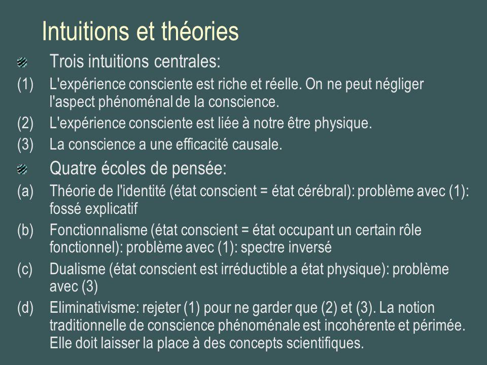Intuitions et théories Trois intuitions centrales: (1)L'expérience consciente est riche et réelle. On ne peut négliger l'aspect phénoménal de la consc